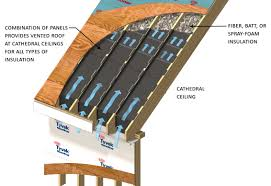 roof roof vents for bathroom fans wonderful attic roof vents
