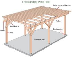 patio cover designs free standing cool how to build a freestanding