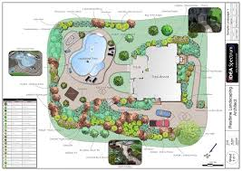 best home and landscape design software reviews pictures landscape software drawing art gallery