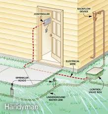 fixing sprinkler systems family handyman