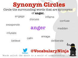 Meaning Of Antonym And Synonym Vocabulary Ninja On Twitter
