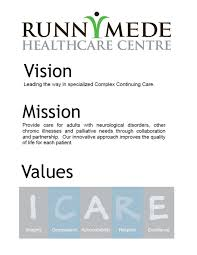 Entry Level Cna Resume Sample by Quotes About Visions And Values 42 Quotes