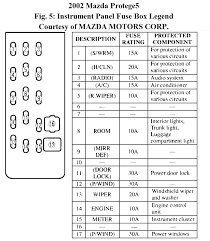 mazda protege 1999 fuse box mazda wiring diagrams for diy car