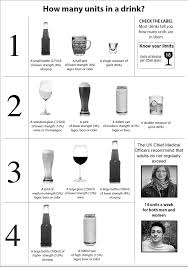 Double Facts Worksheets Units And Guidelines Alcohol Education Trust