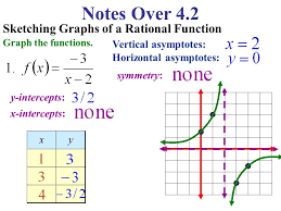 notes over 4 2 sketching graphs of a rational function steps in