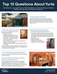 frequently asked questions about yurts answered