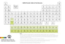 5th Element Periodic Table 4 New Superheavy Elements Verified Scientific American