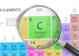 C Element Periodic Table Carbon Element Of Mendeleev Periodic Table Magnified With