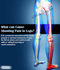 Muscle Spasms Versus Muscle Twitching by What Can Cause Shooting Pain In Legs