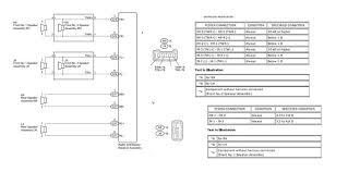 wiring diagram daihatsu taruna efi daihatsu automotive wiring