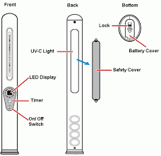 uv light to kill germs unlimitedquantity com