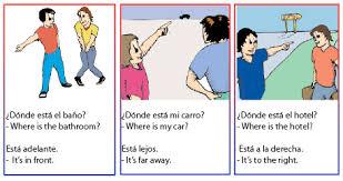 spanish verb estar