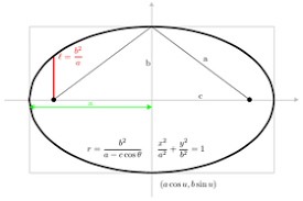 conic section wikipedia