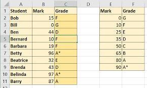excel vba user defined function vba functions u0026 worksheet functions u2013