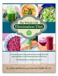 elimination diet printable one sheet dr oz u0027s printables