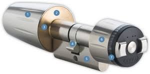 le serrature per porte blindate