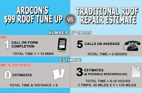 Tune Up Estimate by Repair Versus Tune Up Tune Ups Arocon Roofing Construction