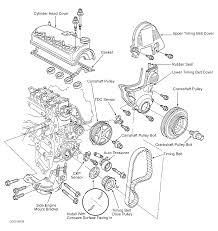 2001 honda civic timing belt tensioner 2001 honda civic serpentine belt routing and timing belt diagrams