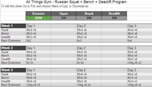 Bench Squat Deadlift Workout Smolov Jr 531 Excel Spreadsheet All Things Gym