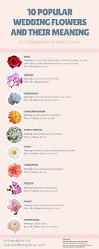 10 popular wedding flowers and their meaning infographic