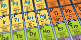 modern periodic table of elements with atomic mass atomic weights changed for gold 18 other chemical elements huffpost