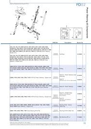 ford 7000 alternator voltage regulator lovely 4000 wiring diagram