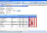 gantt chart template powerpoint and gantt chart template online