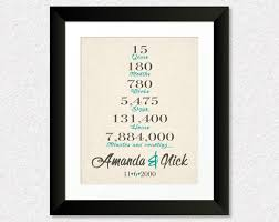 15 year anniversary gift ideas for 15 year anniversary present fifteen year wedding anniversary gift