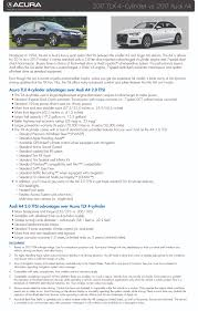 lexus warranty vs bmw warranty acura tlx vs audi a4 springfield acura