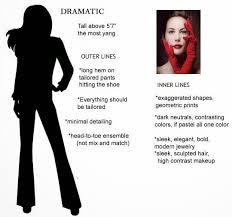 dressing your truth type 4 hair styles styles related to secondaries expressing your truth closet