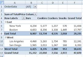 Creating A Pivot Table In Excel How To Format Excel Pivot Table