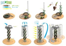 pet tree vertical eco planting system for farming with