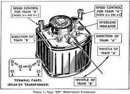 lionel kw transformer manual how to operate a lionel kw