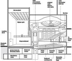 regent theatre floor plan uc queen st retail on hold regent towers 40st 158m office