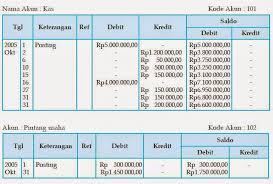 cara membuat ayat jurnal umum news and article jasa konsultan keuangan jasa konsultan keungan