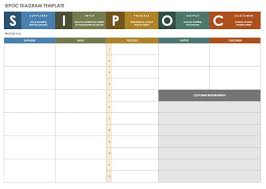 Free Lean Six Sigma Templates Smartsheet Sipoc Model Ppt