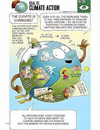 bureaux de change 13 bureau bureau de change 13 sdg 13 climate change of