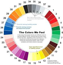 paint color and mood room paint colors mood fascinating paint colors and mood for decor
