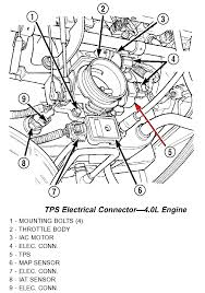 throttle position sensor jeep grand how do you replace tps on 2002 jeep grand 4 0 6 cyl