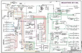 wiring diagram for 1979 mgb u2013 yhgfdmuor net