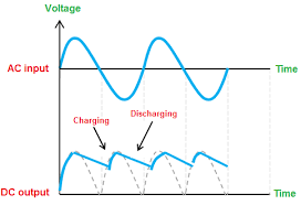 full wave rectifier with filter