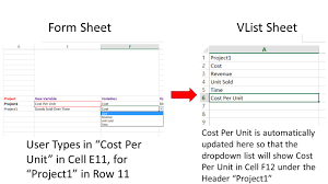 updating a dynamic dropdown list in excel upon change in cell