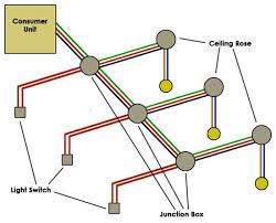 wiring diagram lighting wiring circuit diagram lighting wiring