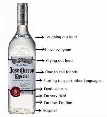 Vodka Meme - different levels while drinking vodka imglulz