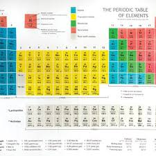 Shower Curtain Chemistry Bathroom Curtain Periodic Table Decorate The House With