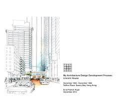 architecture design process 2 playuna