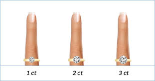 2 carat ring diamond carat weight guide with diameter size chart