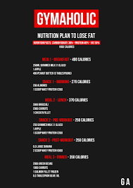 women u0027s nutrition plan to get toned and lose fat