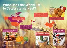 what do harvest festivals to c t around the world