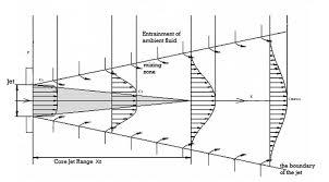 endoscopy of larynx and trachea with rigid laryngo tracheoscopes